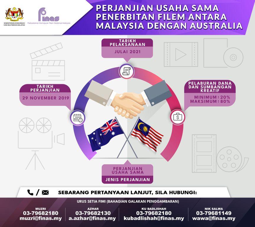 POSTER_MALAY_Perjanjian Usaha Sama Penerbitan Filem antara Malaysia dengan Australia_V5 (4)